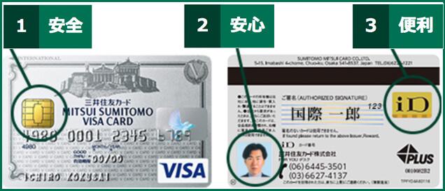 顔写真付きクレジットカード
