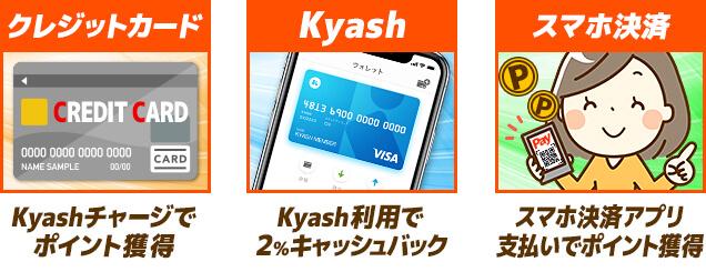QRコード決済はクレジットカードとKyashの組み合わせてお得になる